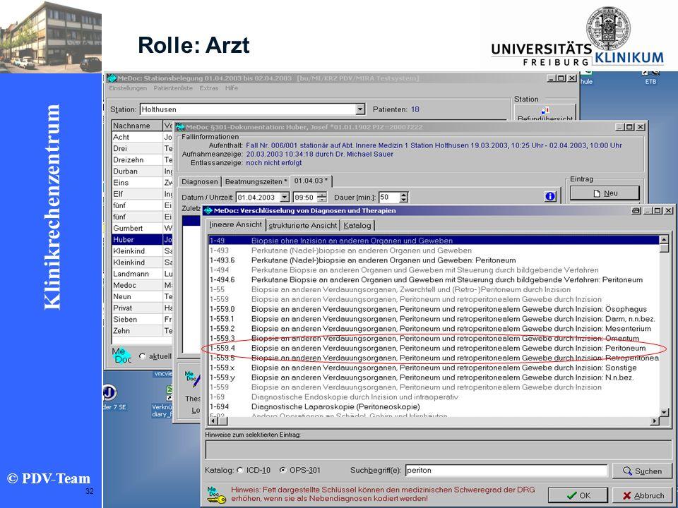 Ziele 2002 Klinikrechenzentrum © PDV-Team 32 Rolle: Arzt