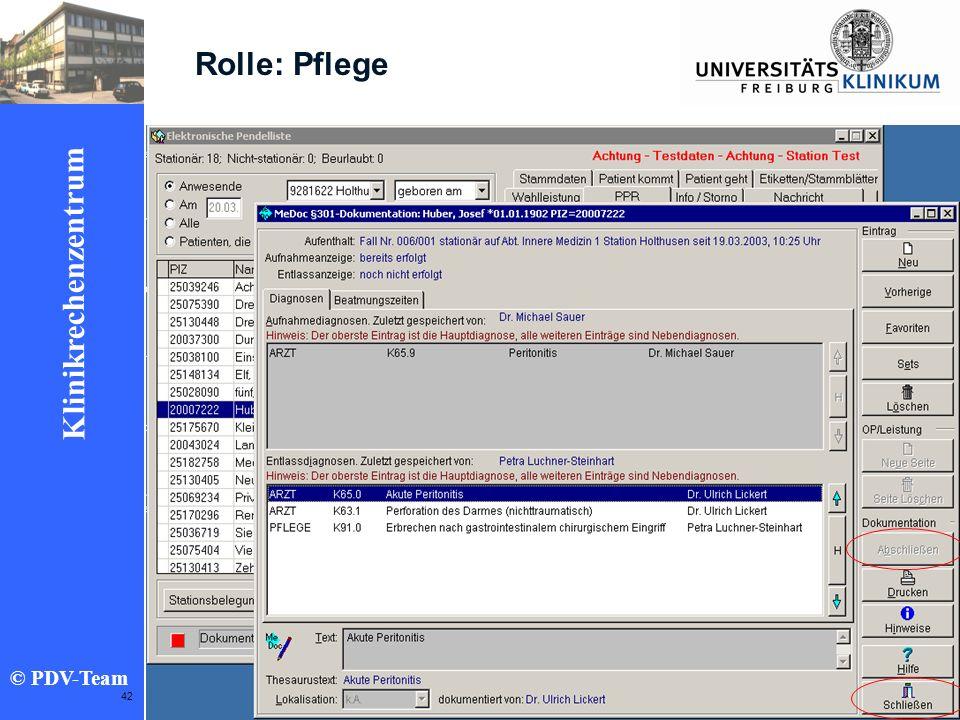 Ziele 2002 Klinikrechenzentrum © PDV-Team 42 Rolle: Pflege