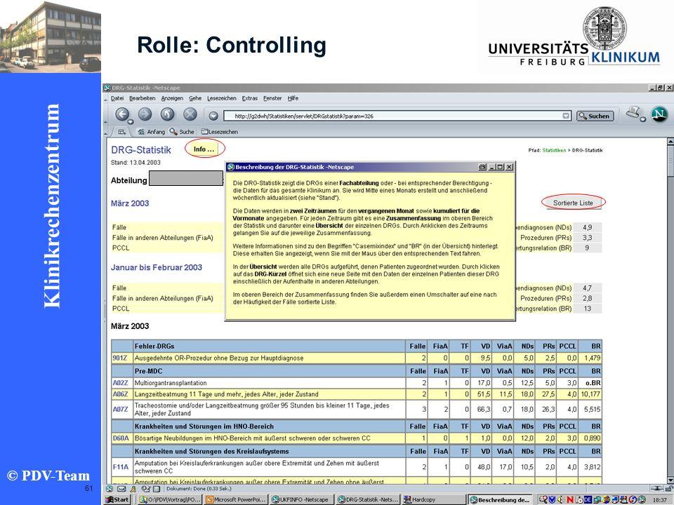 Ziele 2002 Klinikrechenzentrum © PDV-Team 61 Rolle: Controlling