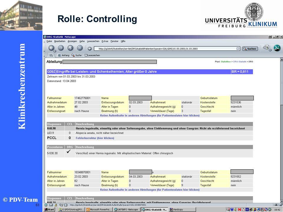 Ziele 2002 Klinikrechenzentrum © PDV-Team 63 Rolle: Controlling