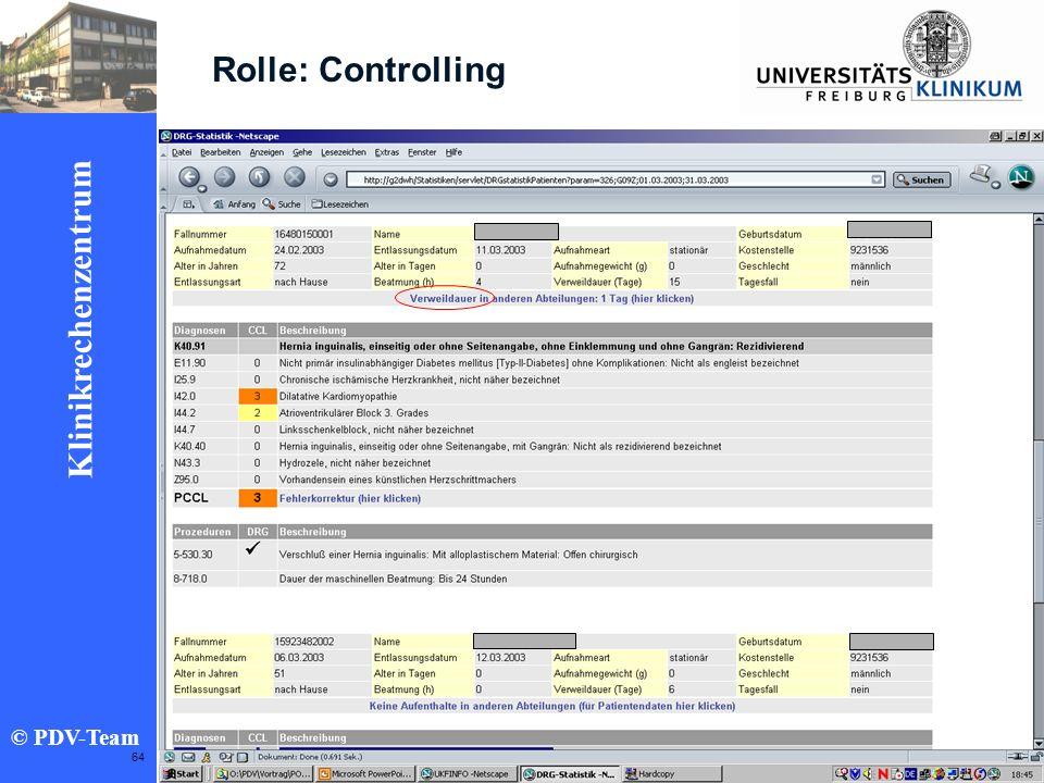 Ziele 2002 Klinikrechenzentrum © PDV-Team 64 Rolle: Controlling
