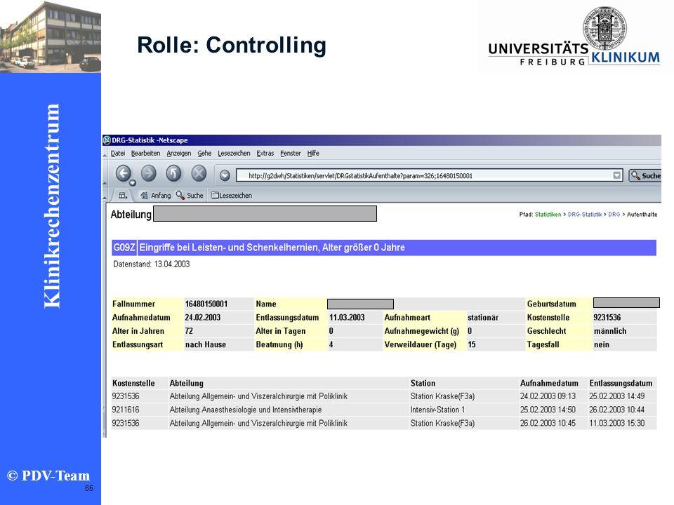 Ziele 2002 Klinikrechenzentrum © PDV-Team 65 Rolle: Controlling