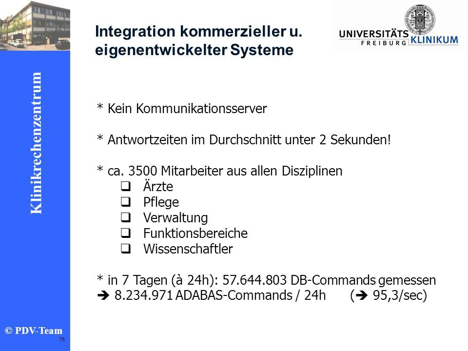 Ziele 2002 Klinikrechenzentrum © PDV-Team 75 Integration kommerzieller u. eigenentwickelter Systeme * Kein Kommunikationsserver * Antwortzeiten im Dur