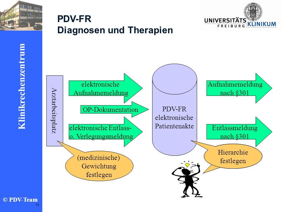 Ziele 2002 Klinikrechenzentrum © PDV-Team 76 PDV-FR Diagnosen und Therapien ökonomische Gewichtung? elektronische Aufnahmemeldung elektronische Entlas