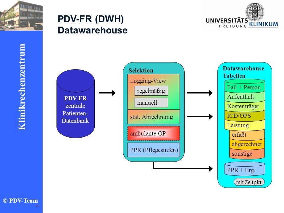 Ziele 2002 Klinikrechenzentrum © PDV-Team 79 PDV-FR (DWH) Datawarehouse Tabellen sonstige abgerechnet erfaßt Leistung ICD/OPS Selektion PDV-FR zentral