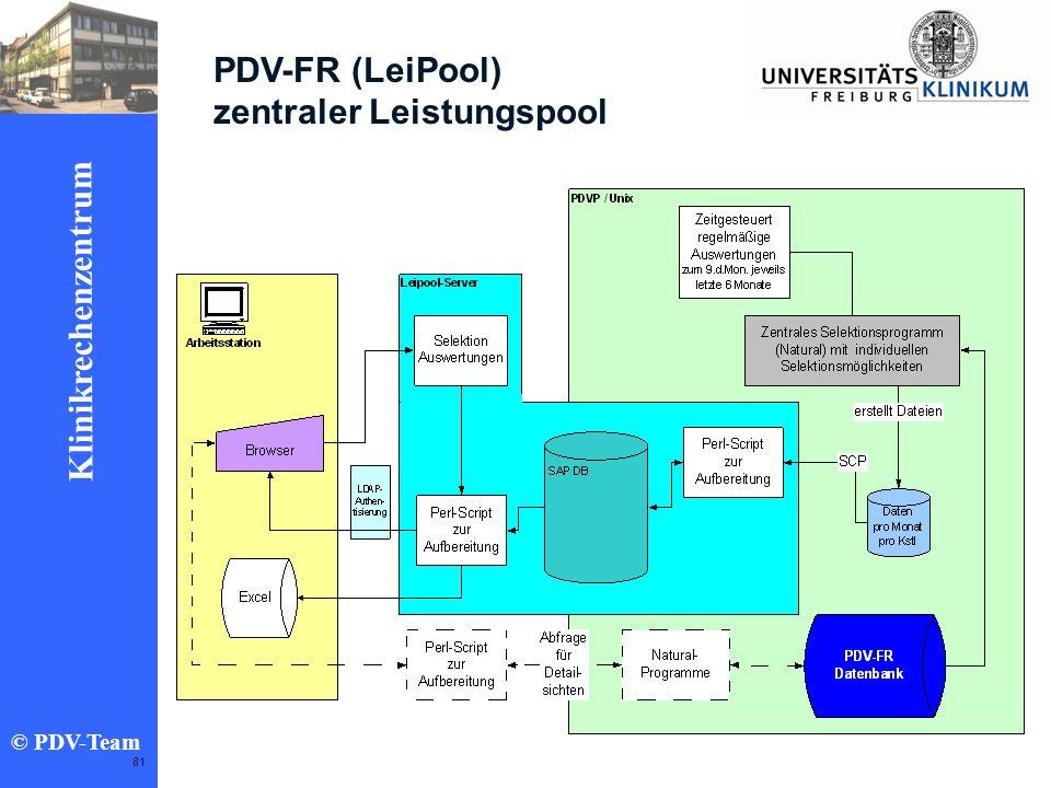 Ziele 2002 Klinikrechenzentrum © PDV-Team 81 PDV-FR (LeiPool) zentraler Leistungspool