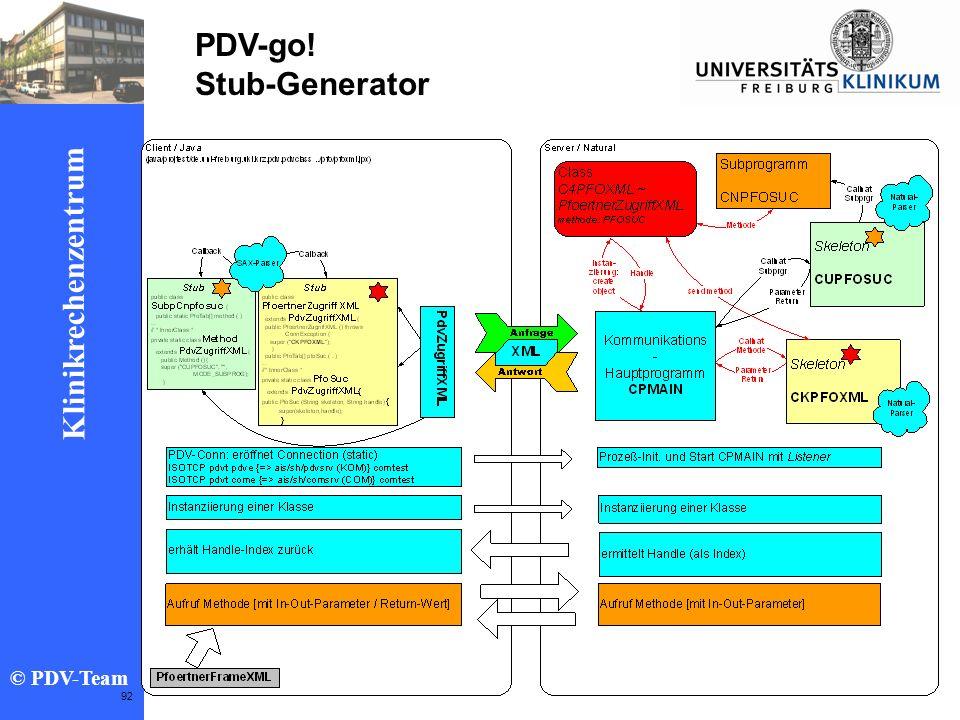 Ziele 2002 Klinikrechenzentrum © PDV-Team 92 PDV-go! Stub-Generator