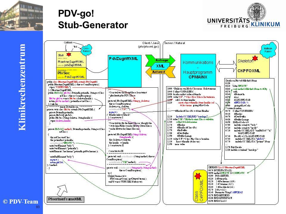 Ziele 2002 Klinikrechenzentrum © PDV-Team 93 PDV-go! Stub-Generator