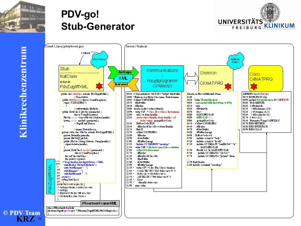 Ziele 2002 Klinikrechenzentrum © PDV-Team 94 KRZ PDV-go! Stub-Generator