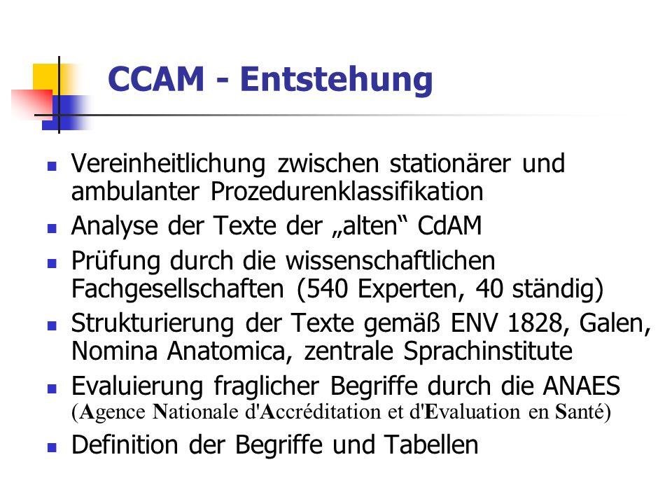 CCAM - Entstehung Vereinheitlichung zwischen stationärer und ambulanter Prozedurenklassifikation Analyse der Texte der alten CdAM Prüfung durch die wi