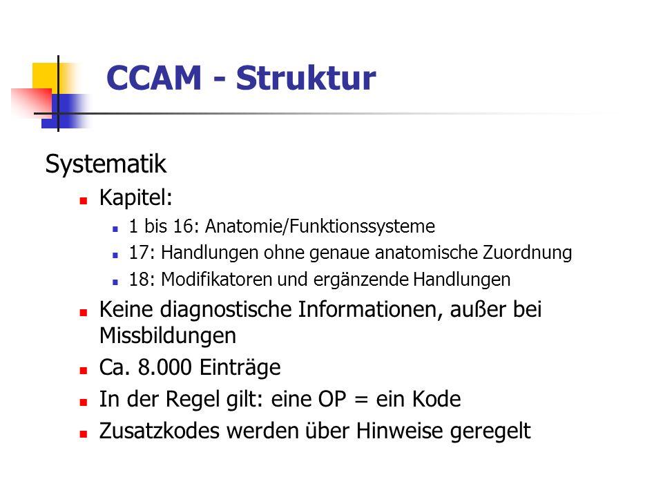 CCAM - Struktur Systematik Kapitel: 1 bis 16: Anatomie/Funktionssysteme 17: Handlungen ohne genaue anatomische Zuordnung 18: Modifikatoren und ergänze