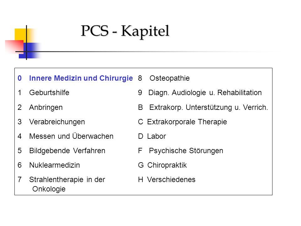 PCS - Kapitel 0 Innere Medizin und Chirurgie8 Osteopathie 1 Geburtshilfe9 Diagn. Audiologie u. Rehabilitation 2 AnbringenB Extrakorp. Unterstützung u.