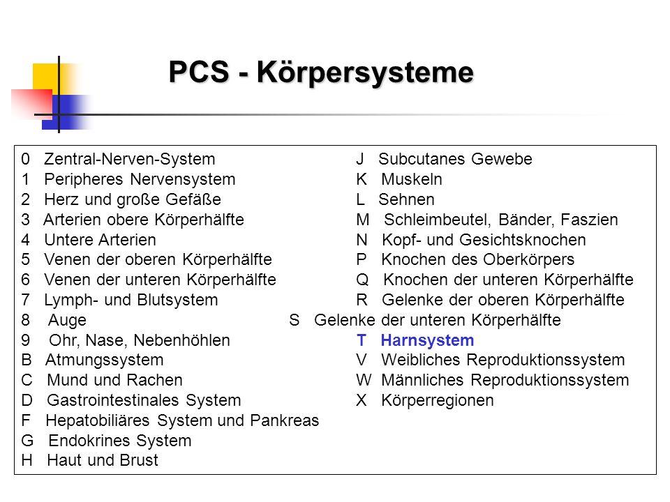 PCS - Basisoperationen 0 Verschönerung (alteration)H Mapping (map) 1 Umleitung (bypass)J Verschluß (occlusion) 2 Wechsel (change)K Replantation (reattachement) 3 Herstellung (creation)L Lyse (release) 4 Destruktion (destruction)M Entfernung (removal) .