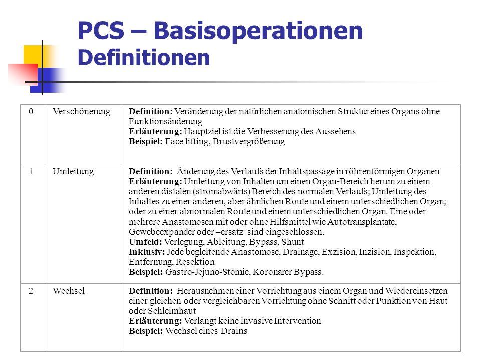 PCS – Basisoperationen Definitionen 0VerschönerungDefinition: Veränderung der natürlichen anatomischen Struktur eines Organs ohne Funktionsänderung Er