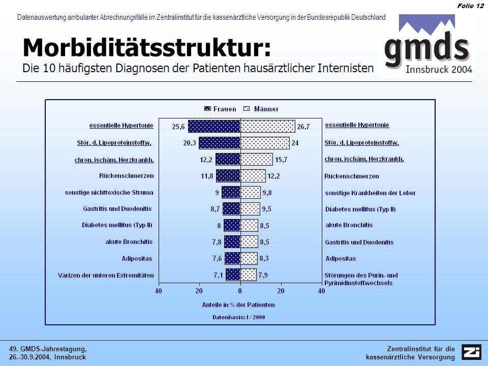 Zentralinstitut für die kassenärztliche Versorgung 49. GMDS-Jahrestagung, 26.-30.9.2004, Innsbruck Folie 12 Datenauswertung ambulanter Abrechnungsfäll