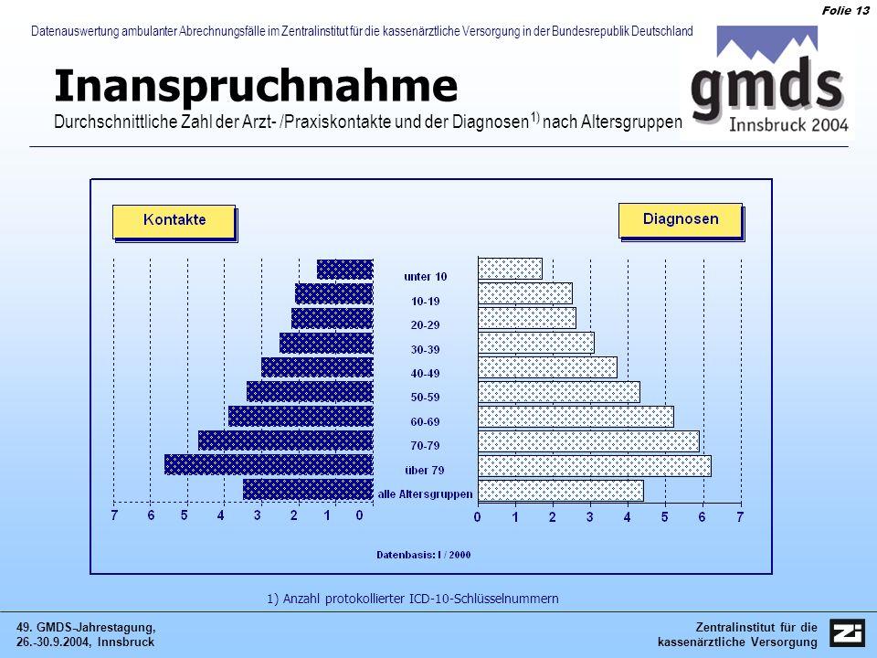 Zentralinstitut für die kassenärztliche Versorgung 49. GMDS-Jahrestagung, 26.-30.9.2004, Innsbruck Folie 13 Datenauswertung ambulanter Abrechnungsfäll