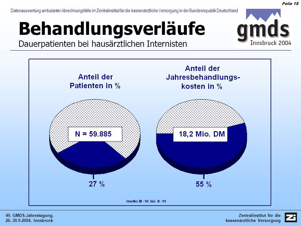 Zentralinstitut für die kassenärztliche Versorgung 49. GMDS-Jahrestagung, 26.-30.9.2004, Innsbruck Folie 15 Datenauswertung ambulanter Abrechnungsfäll