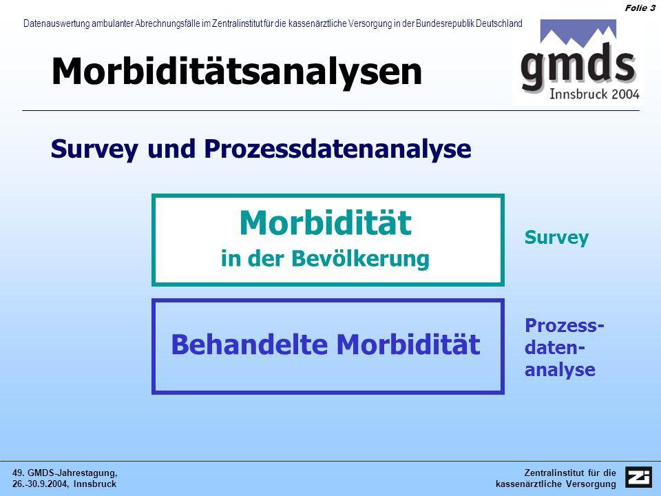 Zentralinstitut für die kassenärztliche Versorgung 49. GMDS-Jahrestagung, 26.-30.9.2004, Innsbruck Folie 3 Datenauswertung ambulanter Abrechnungsfälle