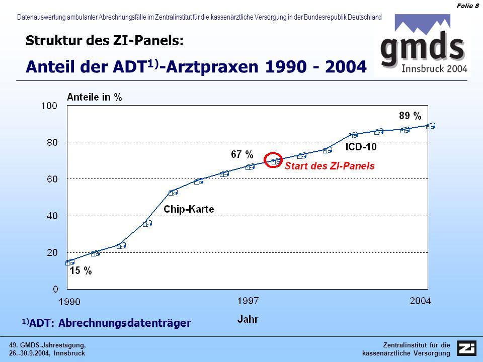 Zentralinstitut für die kassenärztliche Versorgung 49. GMDS-Jahrestagung, 26.-30.9.2004, Innsbruck Folie 8 Datenauswertung ambulanter Abrechnungsfälle