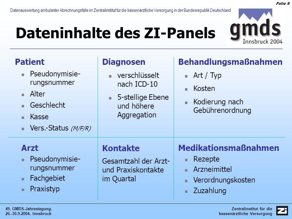 Zentralinstitut für die kassenärztliche Versorgung 49. GMDS-Jahrestagung, 26.-30.9.2004, Innsbruck Folie 9 Datenauswertung ambulanter Abrechnungsfälle
