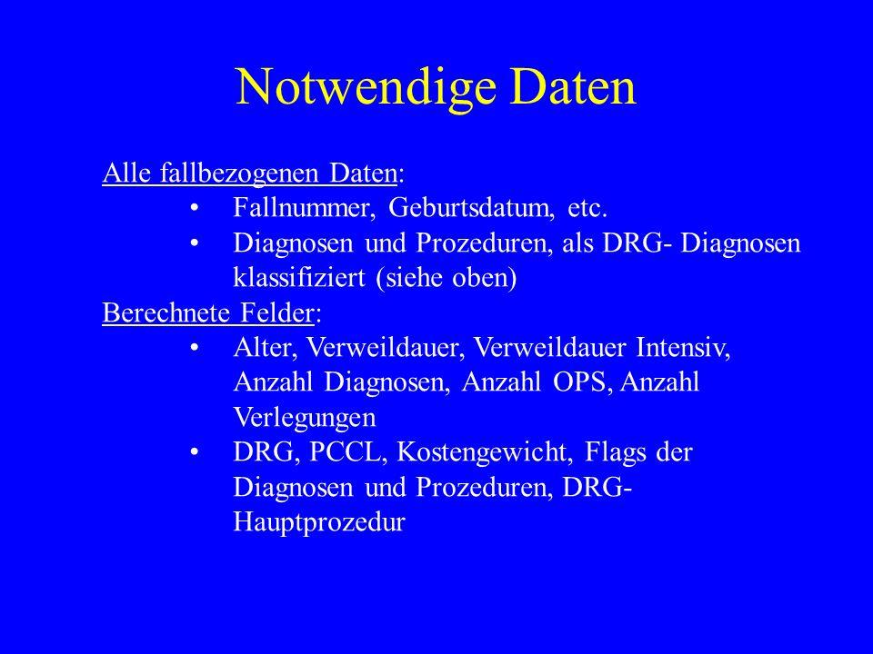 Notwendige Daten Alle fallbezogenen Daten: Fallnummer, Geburtsdatum, etc. Diagnosen und Prozeduren, als DRG- Diagnosen klassifiziert (siehe oben) Bere