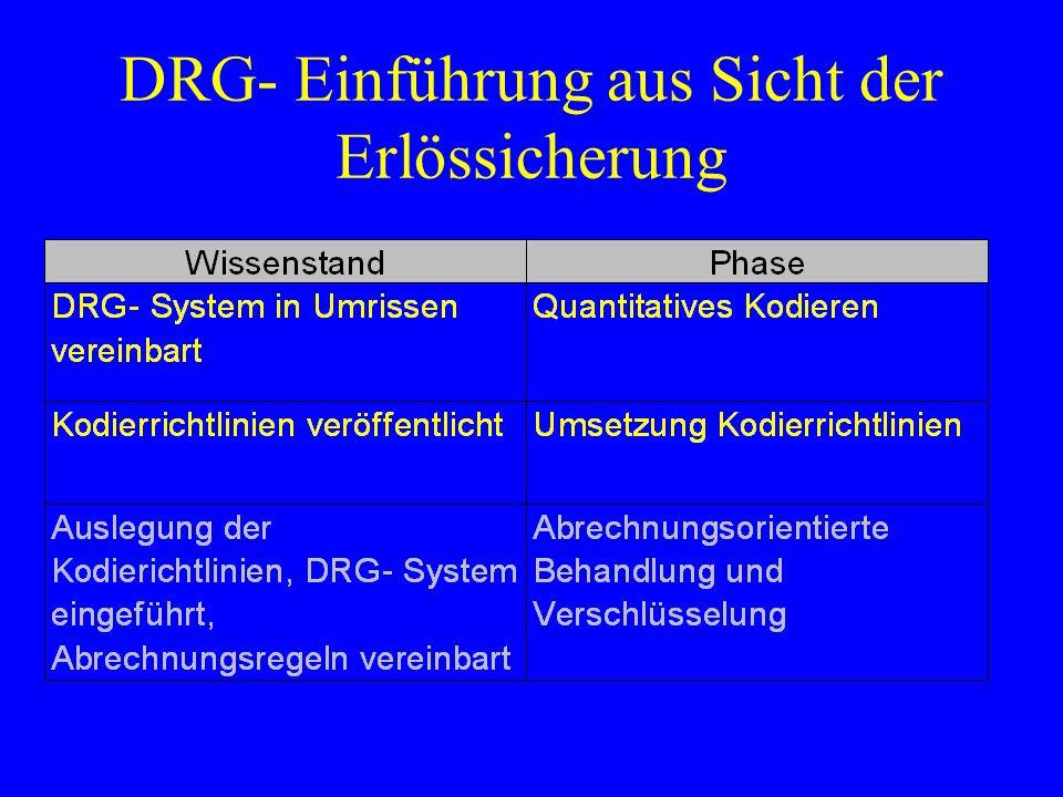 DRG- Einführung aus Sicht der Erlössicherung