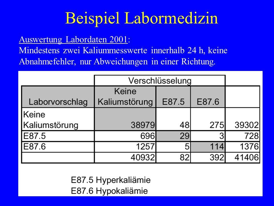 Beispiel Labormedizin Auswertung Labordaten 2001: Mindestens zwei Kaliummesswerte innerhalb 24 h, keine Abnahmefehler, nur Abweichungen in einer Richt
