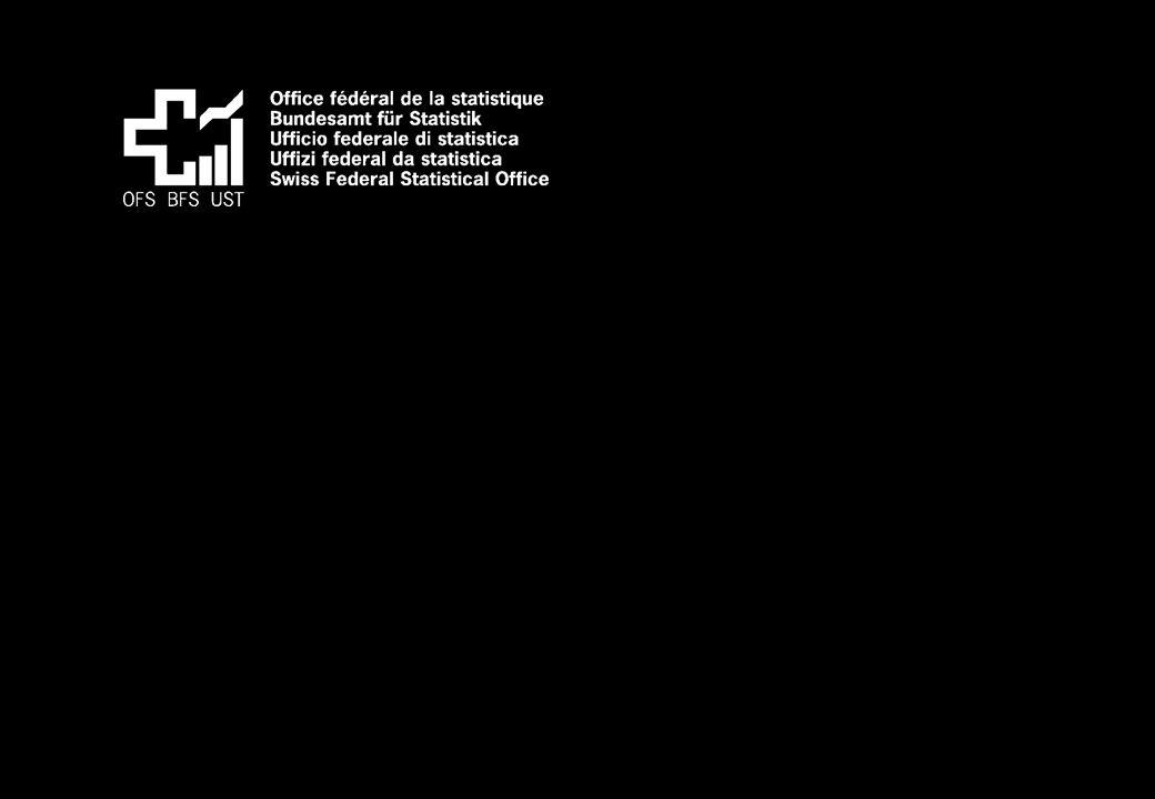 Anzahl hospitalisierter Personen 5 000 10 000 15 000 20 000 25 000 30 000 35 000 40 000 45 000 50 000 0-45-9 10-1415-1920-2425-2930-3435-3940-4445-4950-5455-5960-6465-69 70-7475-79 80-8485-8990-94 95+ Frau Mann Anzahl hospitalisierte Personen in 2002, nach Geschlecht und Altersklasse (nur stationäre Fälle) Medizinische Statistik der Krankenhäuser