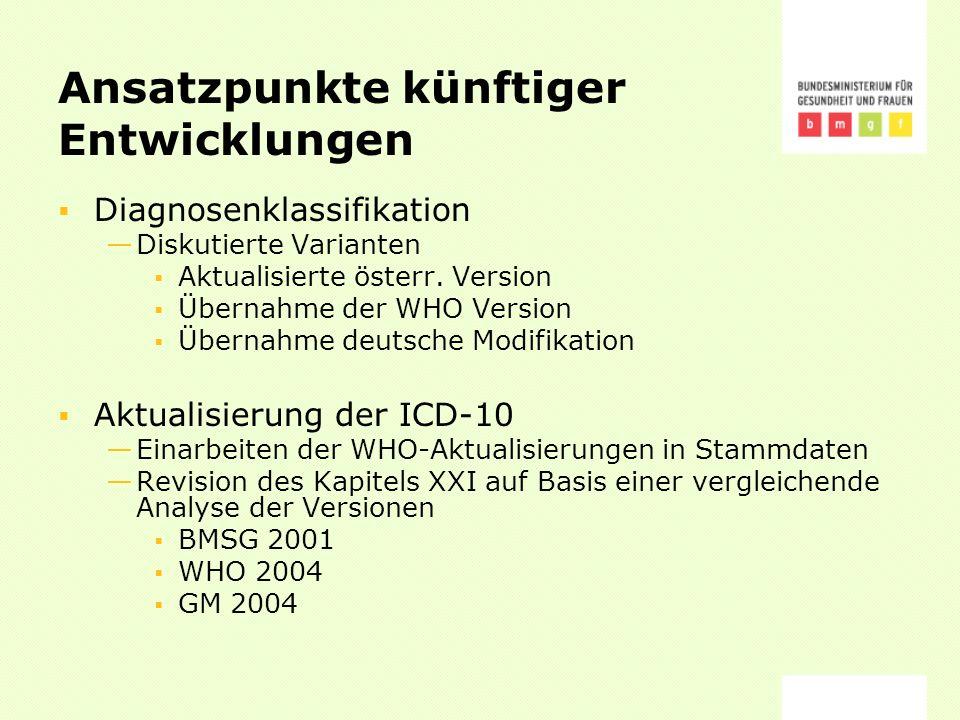 Ansatzpunkte künftiger Entwicklungen Diagnosenklassifikation Diskutierte Varianten Aktualisierte österr.