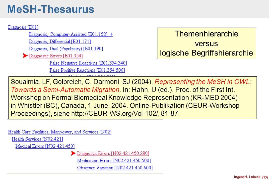 Ingenerf, Lübeck (13) MeSH-Thesaurus Themenhierarchie versus logische Begriffshierarchie Soualmia, LF, Golbreich, C, Darmoni, SJ (2004). Representing