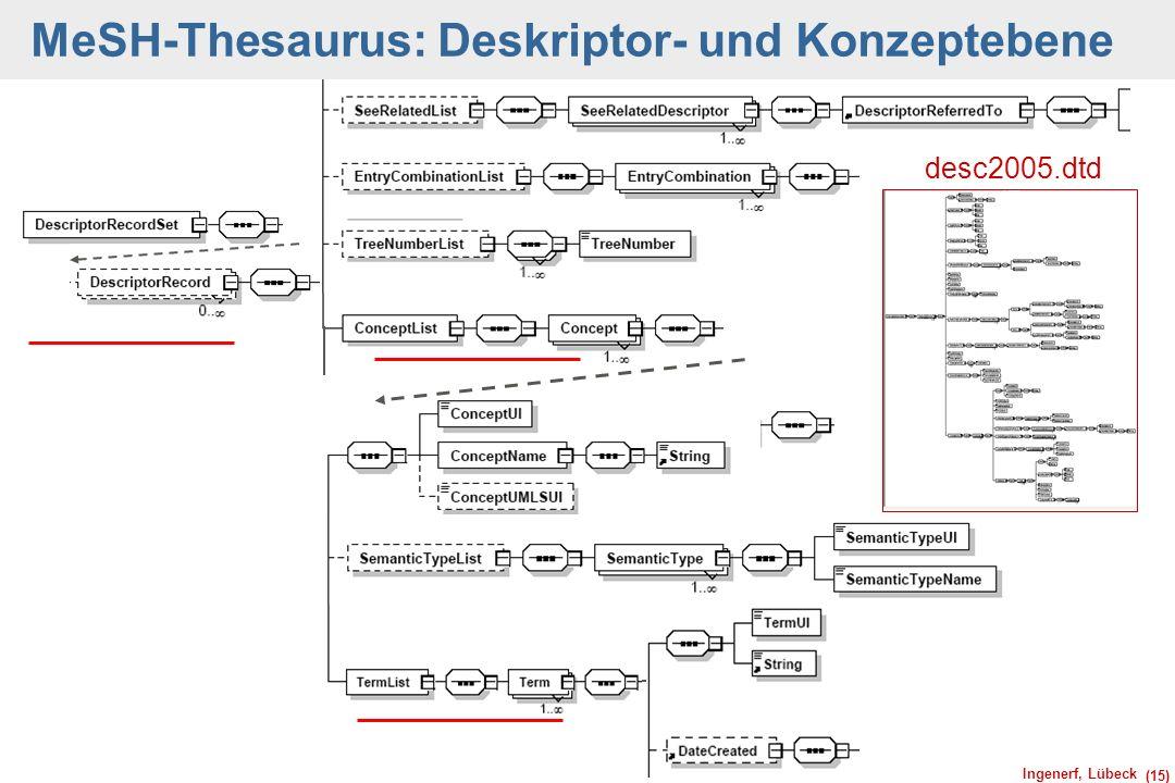 Ingenerf, Lübeck (15) MeSH-Thesaurus: Deskriptor- und Konzeptebene desc2005.dtd