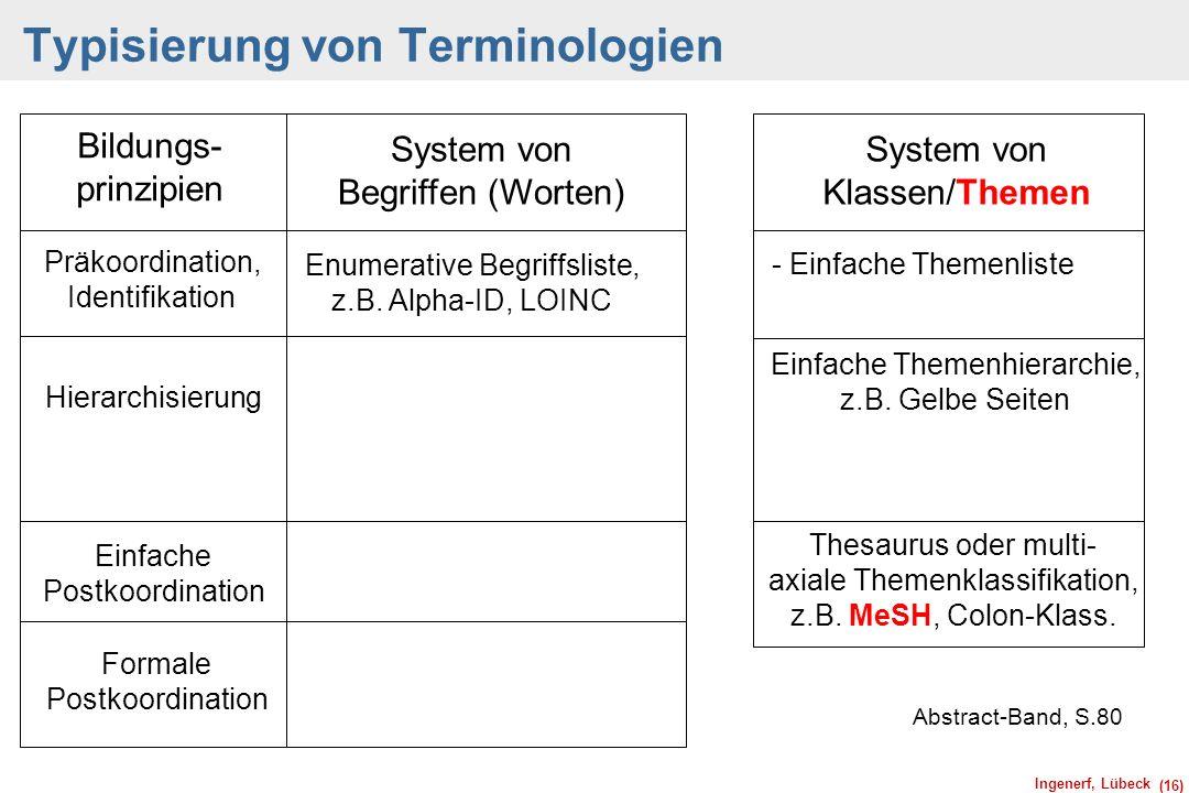 Ingenerf, Lübeck (16) Typisierung von Terminologien Abstract-Band, S.80 Bildungs- prinzipien System von Begriffen (Worten) Präkoordination, Identifika