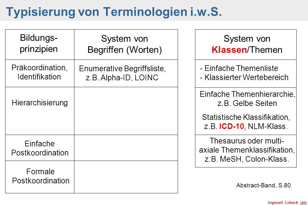 Ingenerf, Lübeck (20) Typisierung von Terminologien i.w.S. Abstract-Band, S.80 Bildungs- prinzipien System von Begriffen (Worten) Präkoordination, Ide