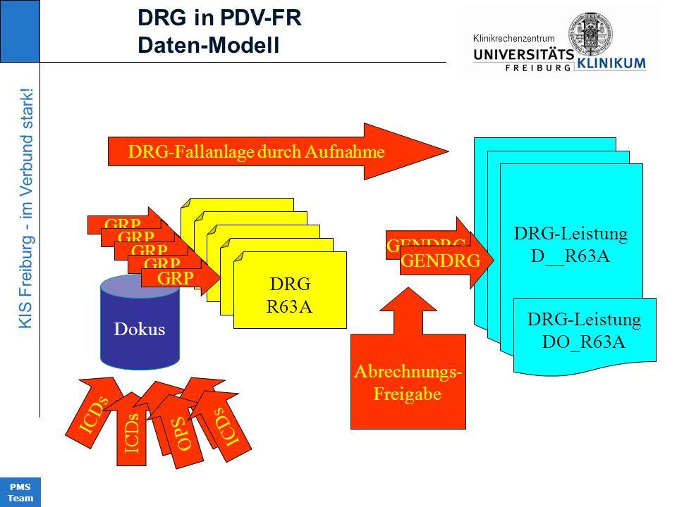 KIS Freiburg - im Verbund stark! PMS Team KIinikrechenzentrum DRG in PDV-FR Daten-Modell DRG R63E DRG R63D DRG R63C DRG R63B DRG R63A ICDs DRG-Leistun