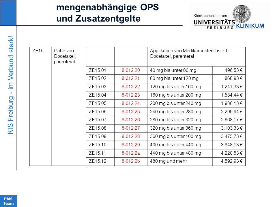 KIS Freiburg - im Verbund stark! PMS Team KIinikrechenzentrum ZE15Gabe von Docetaxel, parenteral Applikation von Medikamenten Liste 1: Docetaxel, pare