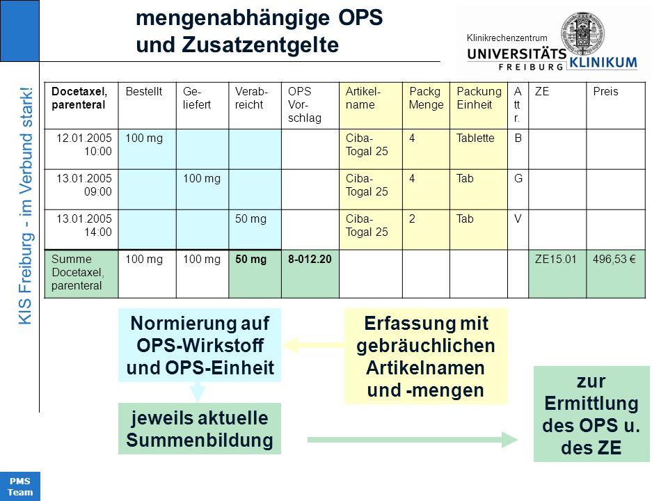 KIS Freiburg - im Verbund stark! PMS Team KIinikrechenzentrum Docetaxel, parenteral BestelltGe- liefert Verab- reicht OPS Vor- schlag Artikel- name Pa