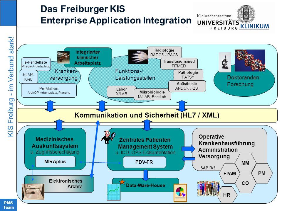 KIS Freiburg - im Verbund stark! PMS Team KIinikrechenzentrum Elektronisches Archiv Operative Krankenhausführung Administration Versorgung Zentrales P