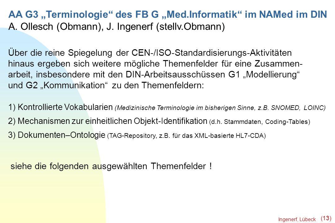 Ingenerf, Lübeck (13) AA G3 Terminologie des FB G Med.Informatik im NAMed im DIN A. Ollesch (Obmann), J. Ingenerf (stellv.Obmann) 1) Kontrollierte Vok