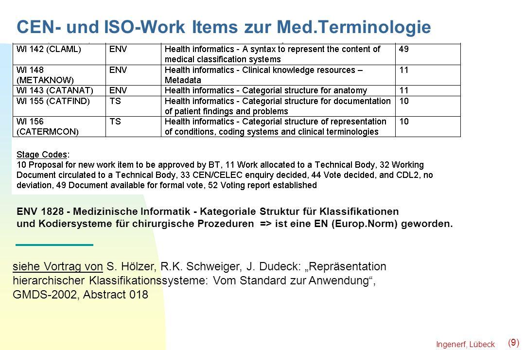 Ingenerf, Lübeck (9) CEN- und ISO-Work Items zur Med.Terminologie ENV 1828 - Medizinische Informatik - Kategoriale Struktur für Klassifikationen und K