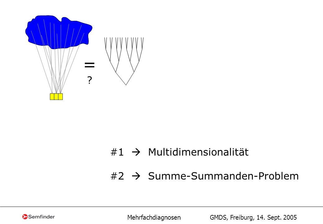 Mehrfachdiagnosen GMDS, Freiburg, 14. Sept. 2005 =?=? #1 Multidimensionalität #2 Summe-Summanden-Problem