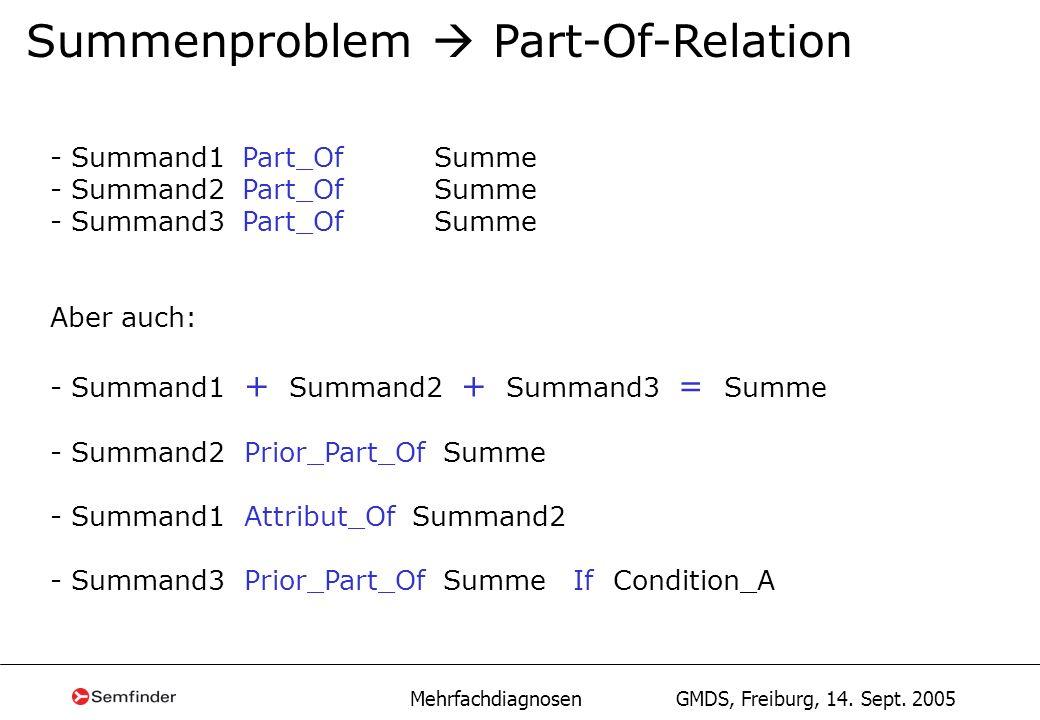 Mehrfachdiagnosen GMDS, Freiburg, 14. Sept. 2005 Summenproblem Part-Of-Relation - Summand1 Part_OfSumme - Summand2Part_OfSumme - Summand3Part_OfSumme