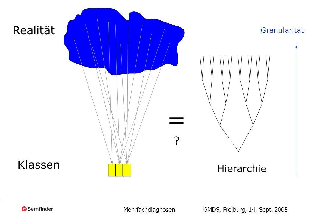 Mehrfachdiagnosen GMDS, Freiburg, 14. Sept. 2005 Realität Klassen Granularität Hierarchie =?=?