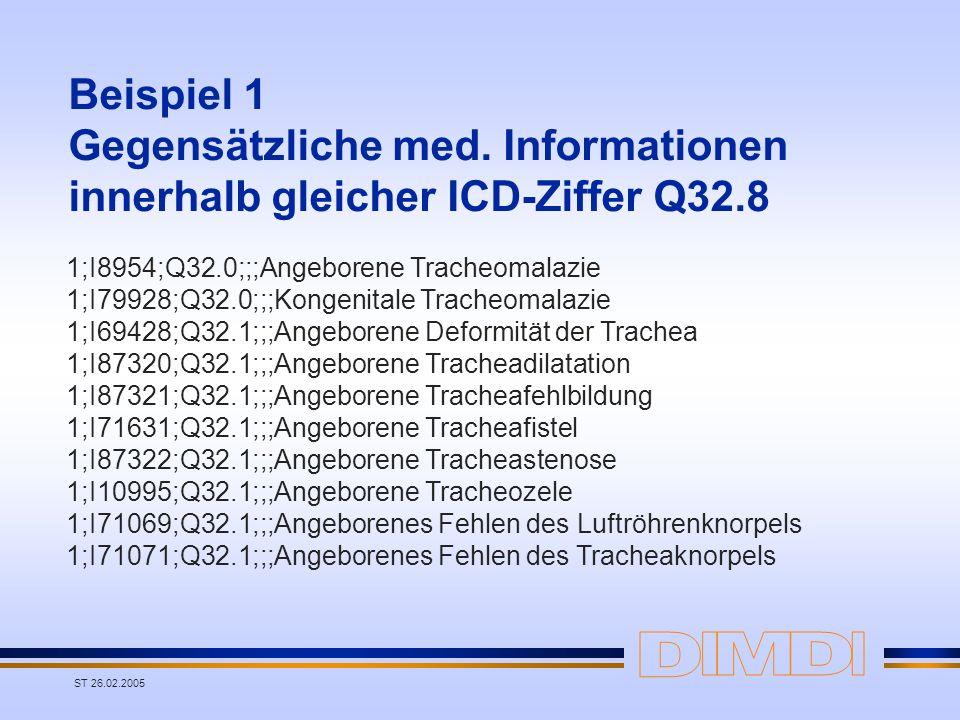 ST 26.02.2005 Beispiel 1 Gegensätzliche med. Informationen innerhalb gleicher ICD-Ziffer Q32.8 1;I8954;Q32.0;;;Angeborene Tracheomalazie 1;I79928;Q32.