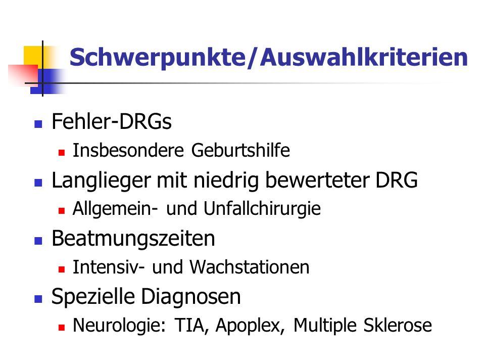 Schwerpunkte/Auswahlkriterien Fehler-DRGs Insbesondere Geburtshilfe Langlieger mit niedrig bewerteter DRG Allgemein- und Unfallchirurgie Beatmungszeit