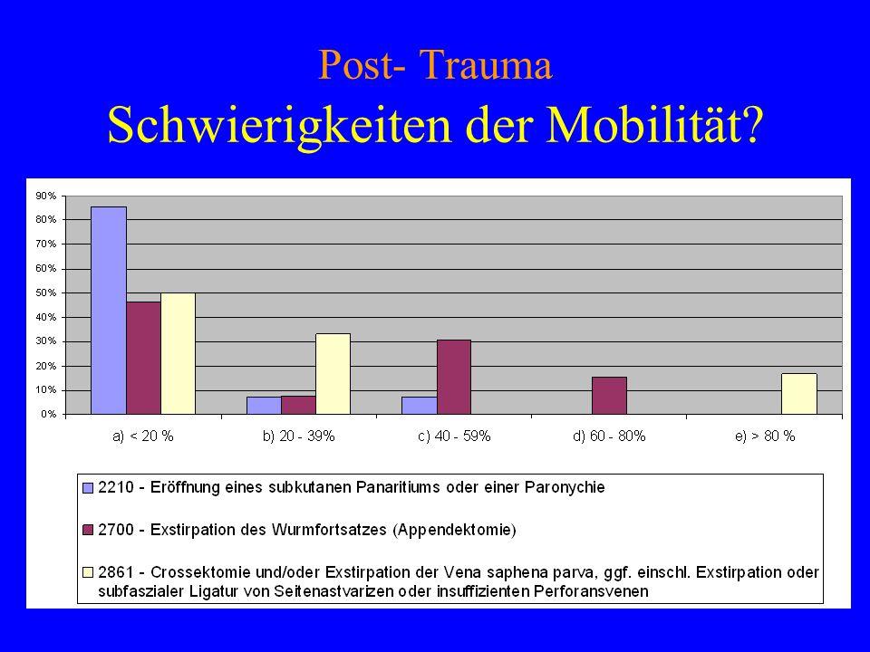 Post- Trauma Schwierigkeiten der Mobilität?