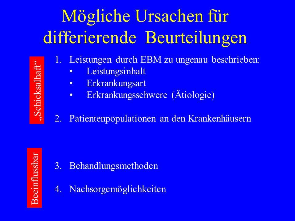 Mögliche Ursachen für differierende Beurteilungen 1.Leistungen durch EBM zu ungenau beschrieben: Leistungsinhalt Erkrankungsart Erkrankungsschwere (Ät