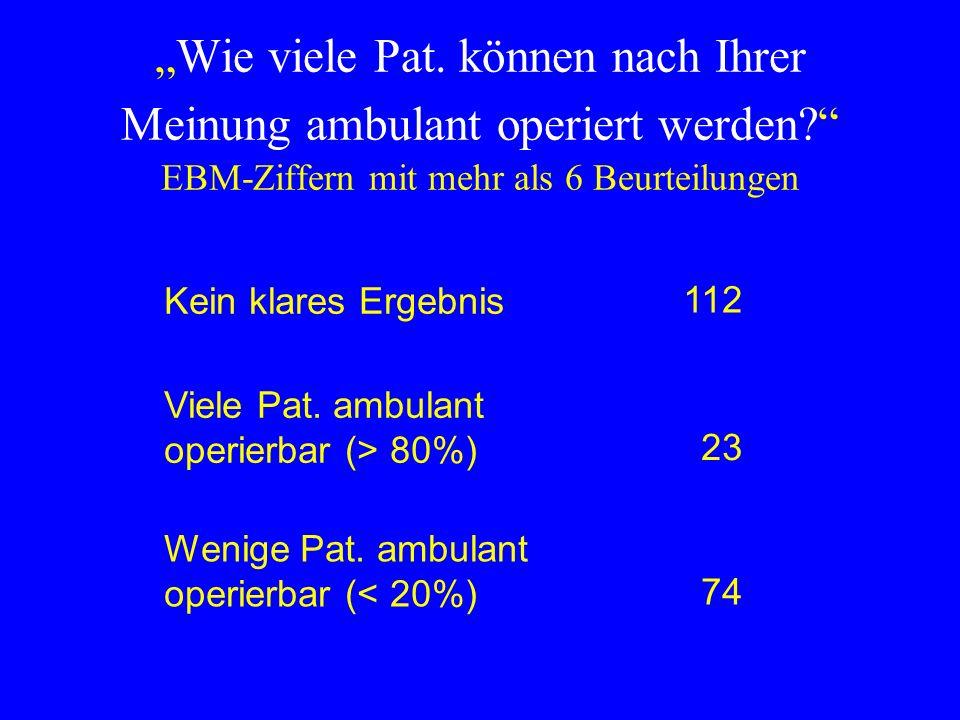Wie viele Pat. können nach Ihrer Meinung ambulant operiert werden? EBM-Ziffern mit mehr als 6 Beurteilungen Kein klares Ergebnis 112 Viele Pat. ambula