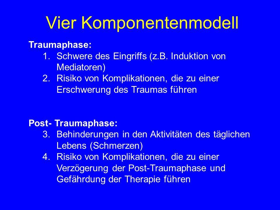 Vier Komponentenmodell Traumaphase: 1.Schwere des Eingriffs (z.B. Induktion von Mediatoren) 2.Risiko von Komplikationen, die zu einer Erschwerung des