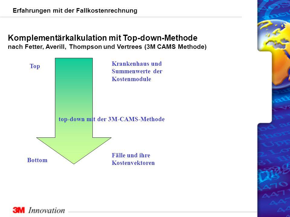 Erfahrungen mit der Fallkostenrechnung Fälle und ihre Kostenvektoren Bottom Top Krankenhaus und Summenwerte der Kostenmodule top-down mit der 3M-CAMS-Methode Komplementärkalkulation mit Top-down-Methode nach Fetter, Averill, Thompson und Vertrees (3M CAMS Methode)