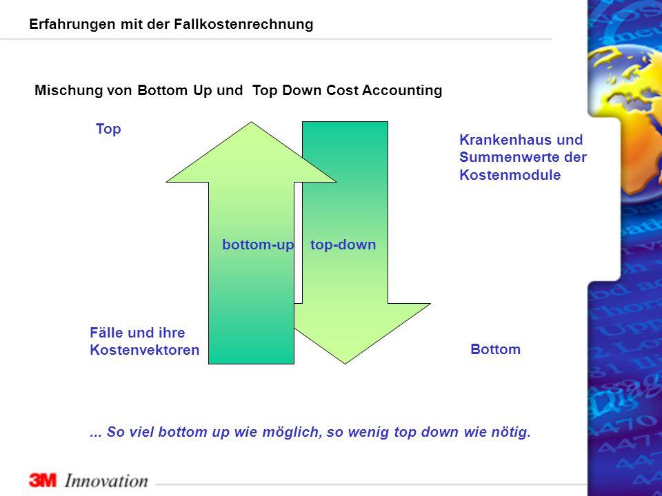 Erfahrungen mit der Fallkostenrechnung Fälle und ihre Kostenvektoren Bottom Top top-downbottom-up Krankenhaus und Summenwerte der Kostenmodule...